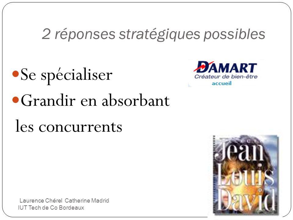 2 réponses stratégiques possibles
