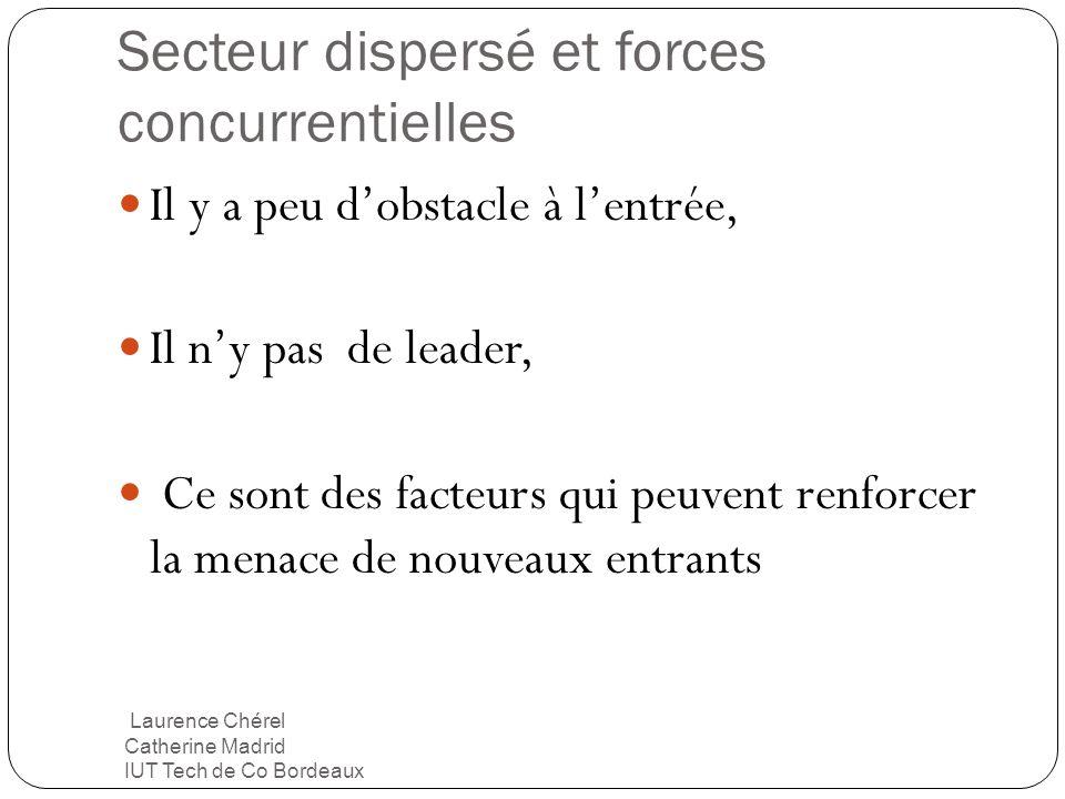 Secteur dispersé et forces concurrentielles
