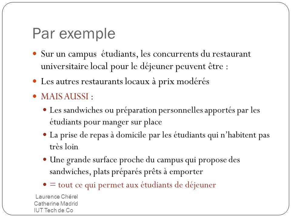 Par exemple Sur un campus étudiants, les concurrents du restaurant universitaire local pour le déjeuner peuvent être :