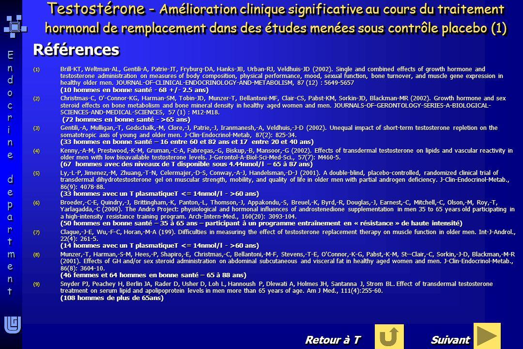 Testostérone - Amélioration clinique significative au cours du traitement hormonal de remplacement dans des études menées sous contrôle placebo (1)