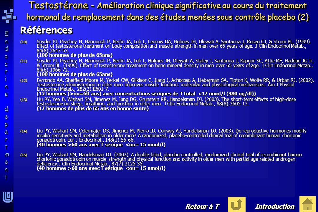 Testostérone - Amélioration clinique significative au cours du traitement hormonal de remplacement dans des études menées sous contrôle placebo (2)