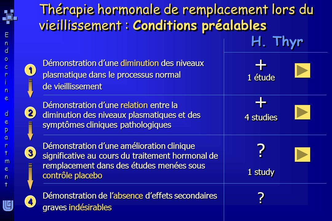 Thérapie hormonale de remplacement lors du vieillissement : Conditions préalables