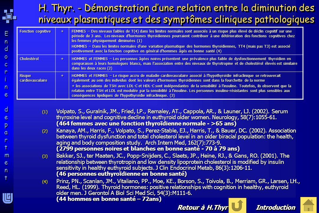 H. Thyr. - Démonstration d'une relation entre la diminution des niveaux plasmatiques et des symptômes cliniques pathologiques
