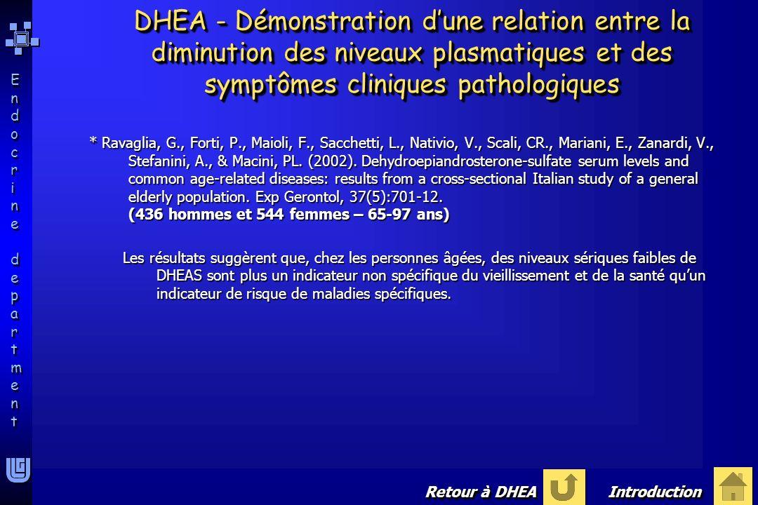 DHEA - Démonstration d'une relation entre la diminution des niveaux plasmatiques et des symptômes cliniques pathologiques