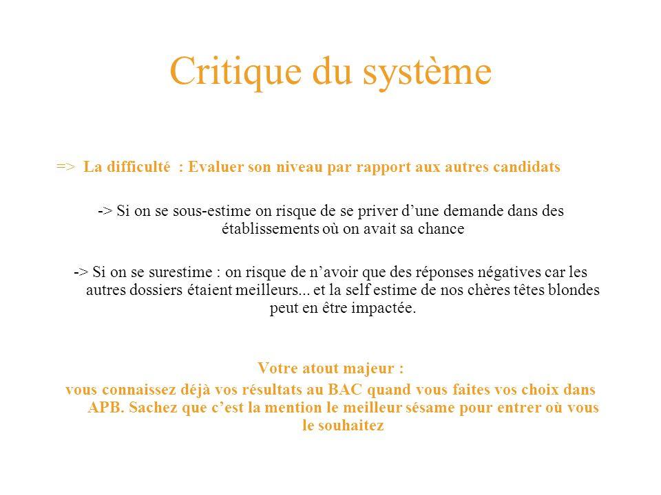 Critique du système => La difficulté : Evaluer son niveau par rapport aux autres candidats.