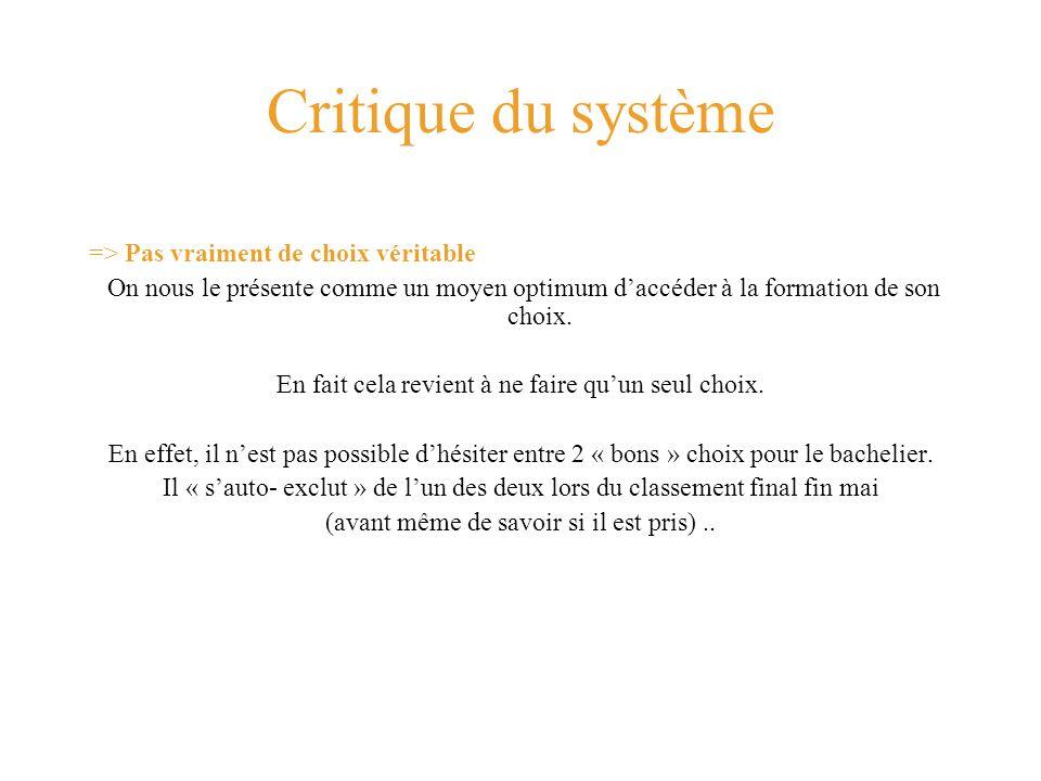 Critique du système => Pas vraiment de choix véritable