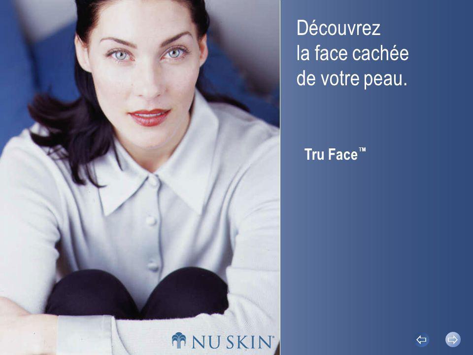 Découvrez la face cachée de votre peau.