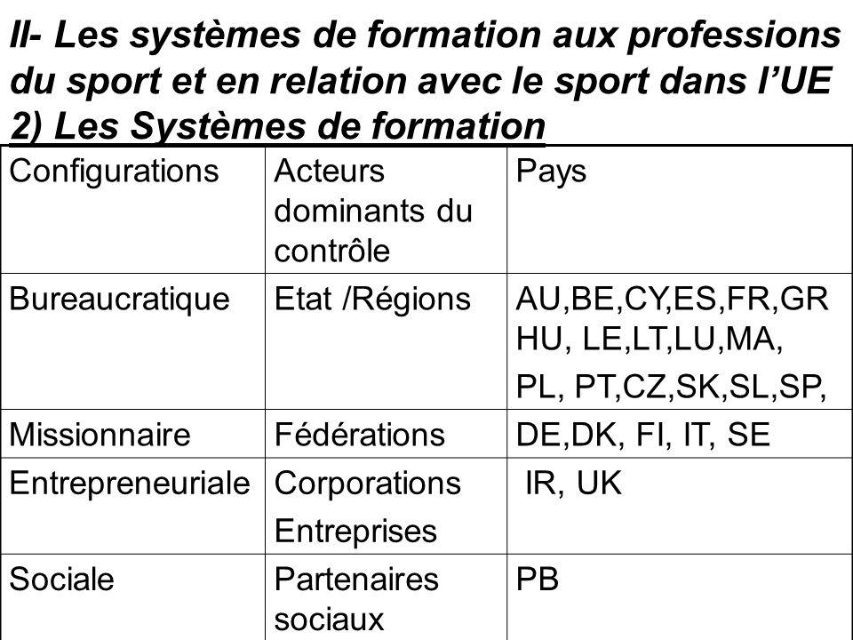 II- Les systèmes de formation aux professions du sport et en relation avec le sport dans l'UE 2) Les Systèmes de formation
