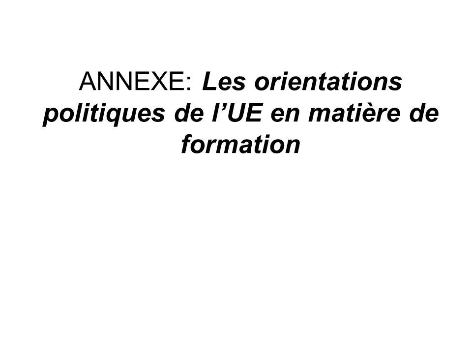 ANNEXE: Les orientations politiques de l'UE en matière de formation