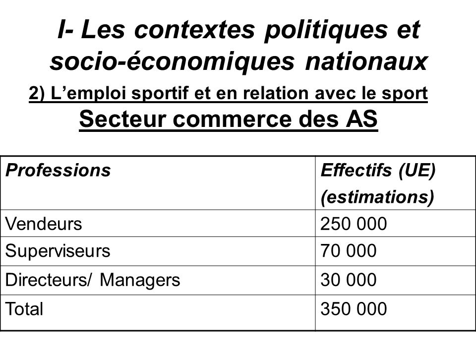 I- Les contextes politiques et socio-économiques nationaux