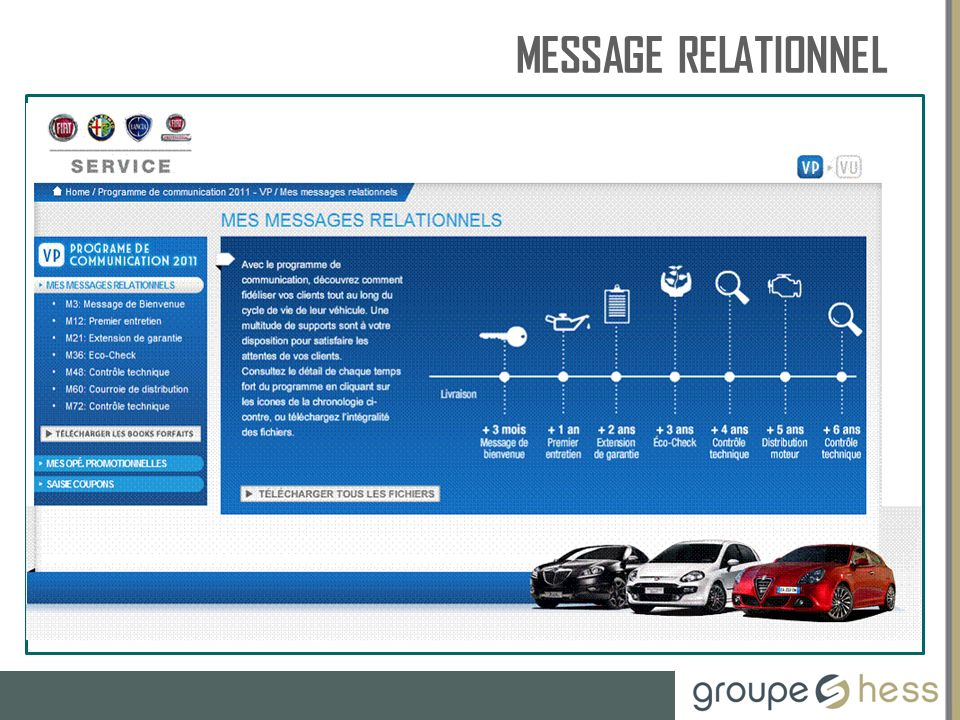 MESSAGE RELATIONNEL RESSOURCES HUMAINES