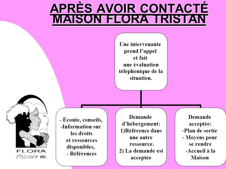 APRÈS AVOIR CONTACTÉ MAISON FLORA TRISTAN