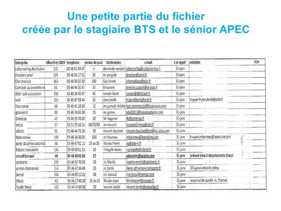 Une petite partie du fichier créée par le stagiaire BTS et le sénior APEC