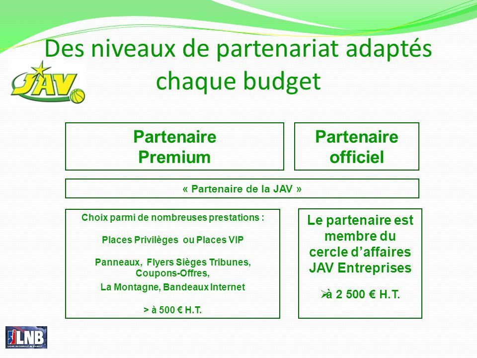 Des niveaux de partenariat adaptés chaque budget