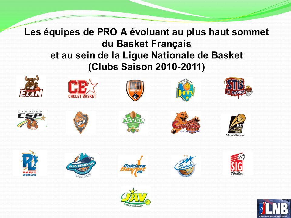 Les équipes de PRO A évoluant au plus haut sommet du Basket Français
