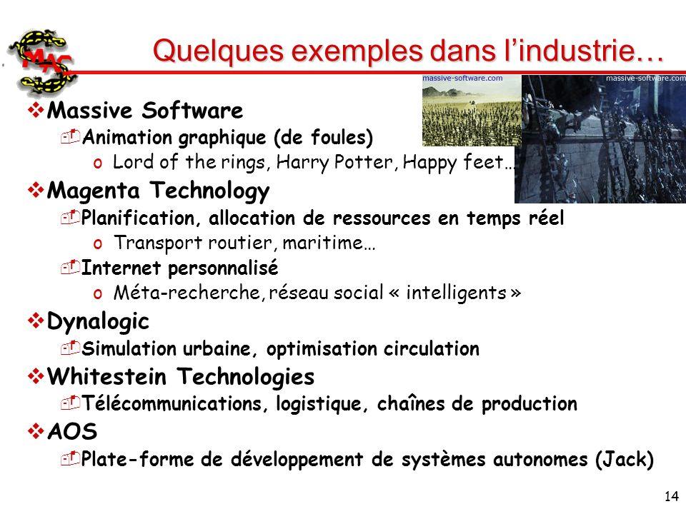 Quelques exemples dans l'industrie…
