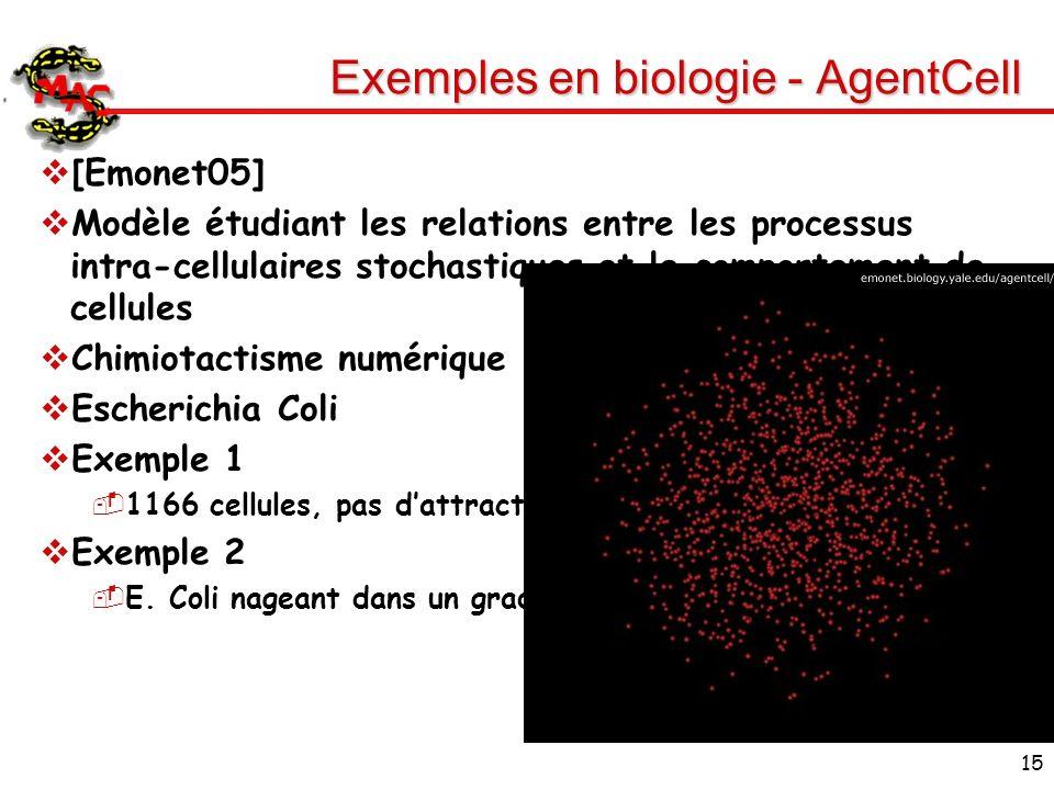 Exemples en biologie - AgentCell