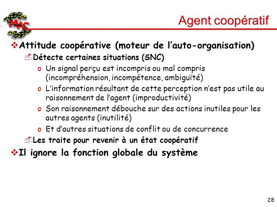 Agent coopératif Attitude coopérative (moteur de l'auto-organisation)