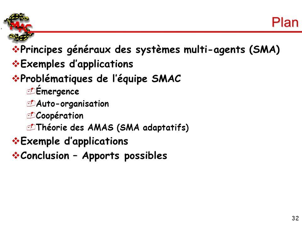 Plan Principes généraux des systèmes multi-agents (SMA)