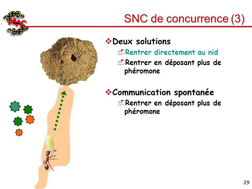 SNC de concurrence (3) Deux solutions Communication spontanée