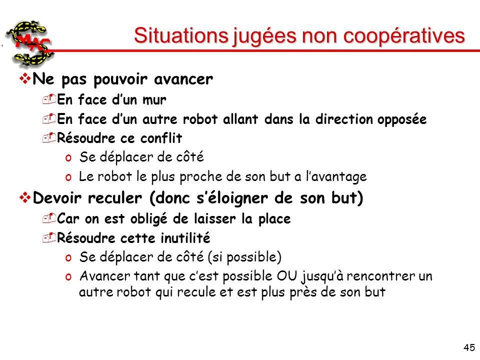 Situations jugées non coopératives