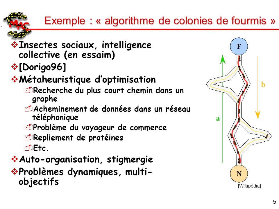 Exemple : « algorithme de colonies de fourmis »