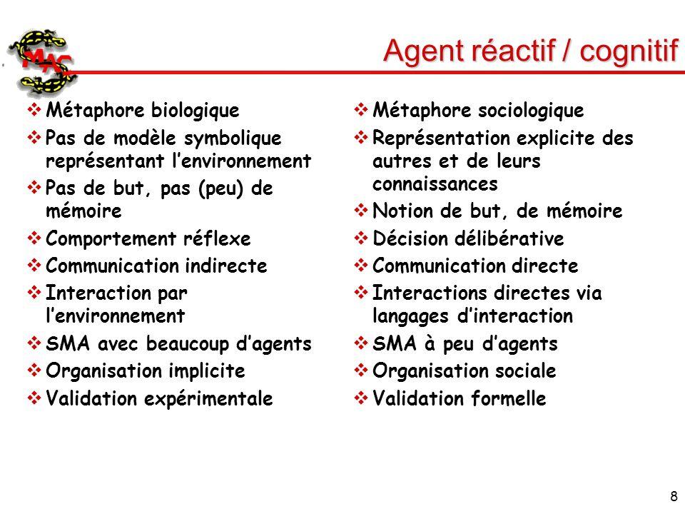 Agent réactif / cognitif