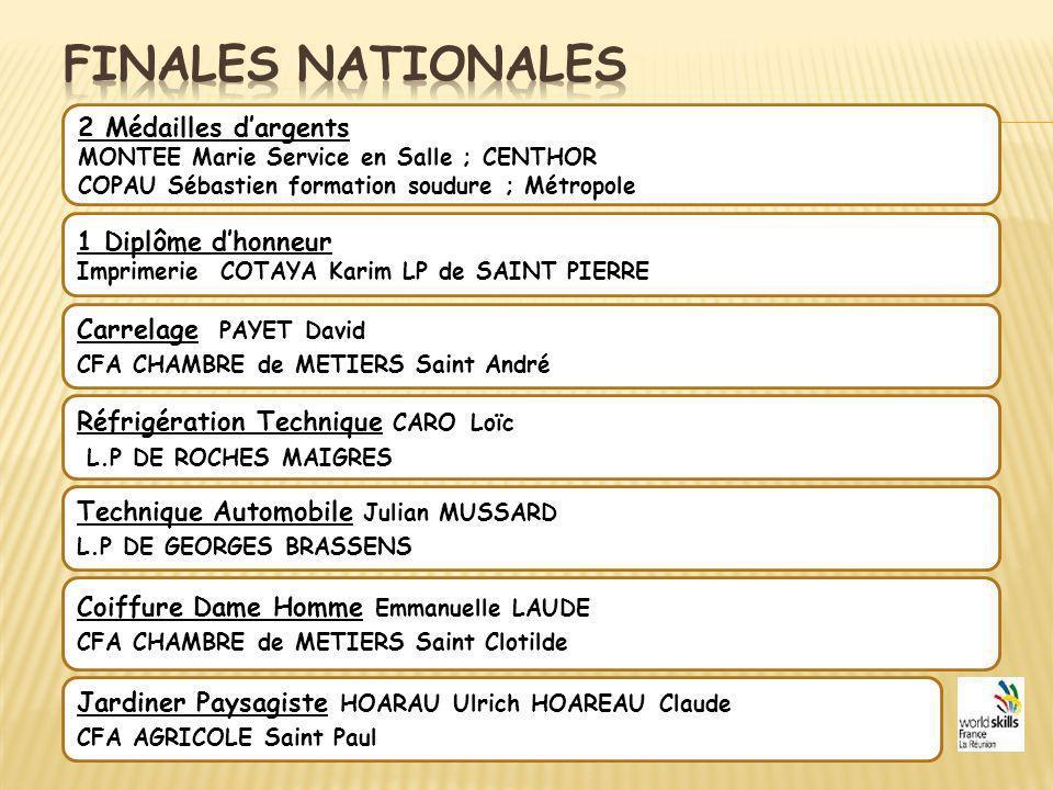 Finales Nationales 2 Médailles d'argents 1 Diplôme d'honneur