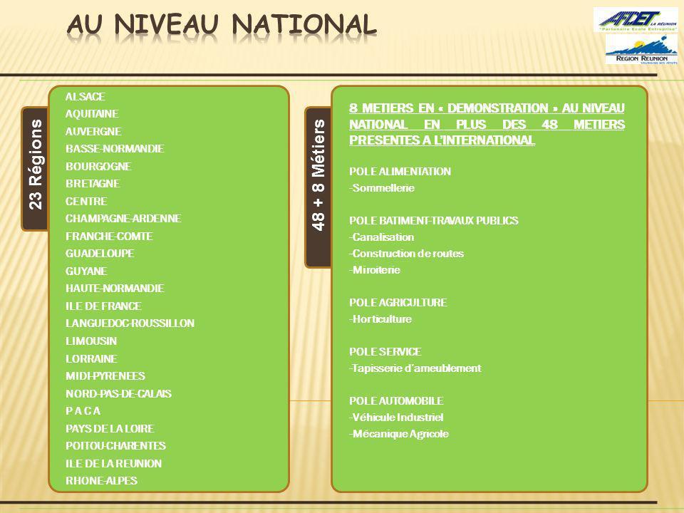 Au niveau national 23 Régions 48 + 8 Métiers