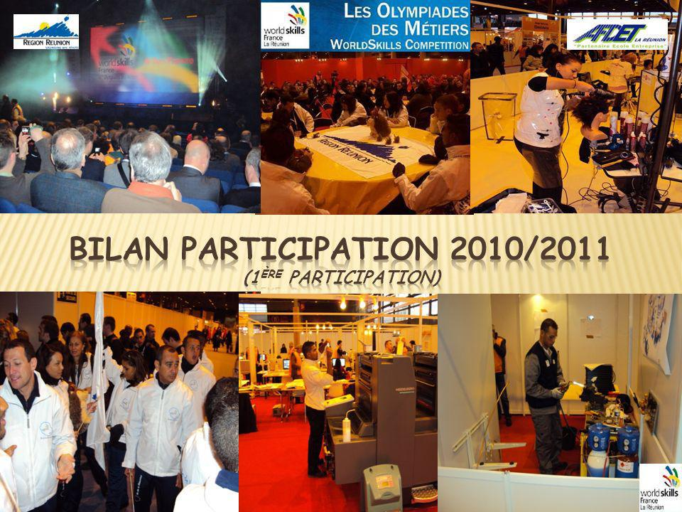 BILAN PARTICIPATION 2010/2011 (1ère Participation)