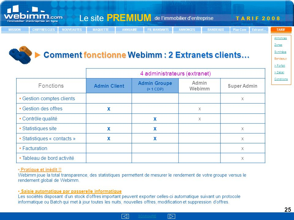 4 administrateurs (extranet)