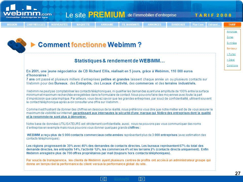 Statistiques & rendement de WEBIMM…