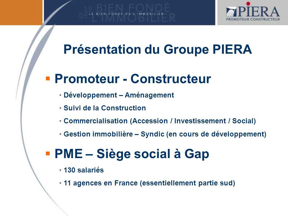 Présentation du Groupe PIERA