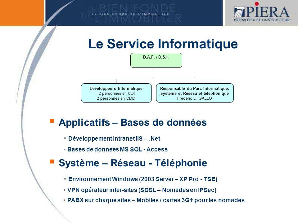 Le Service Informatique
