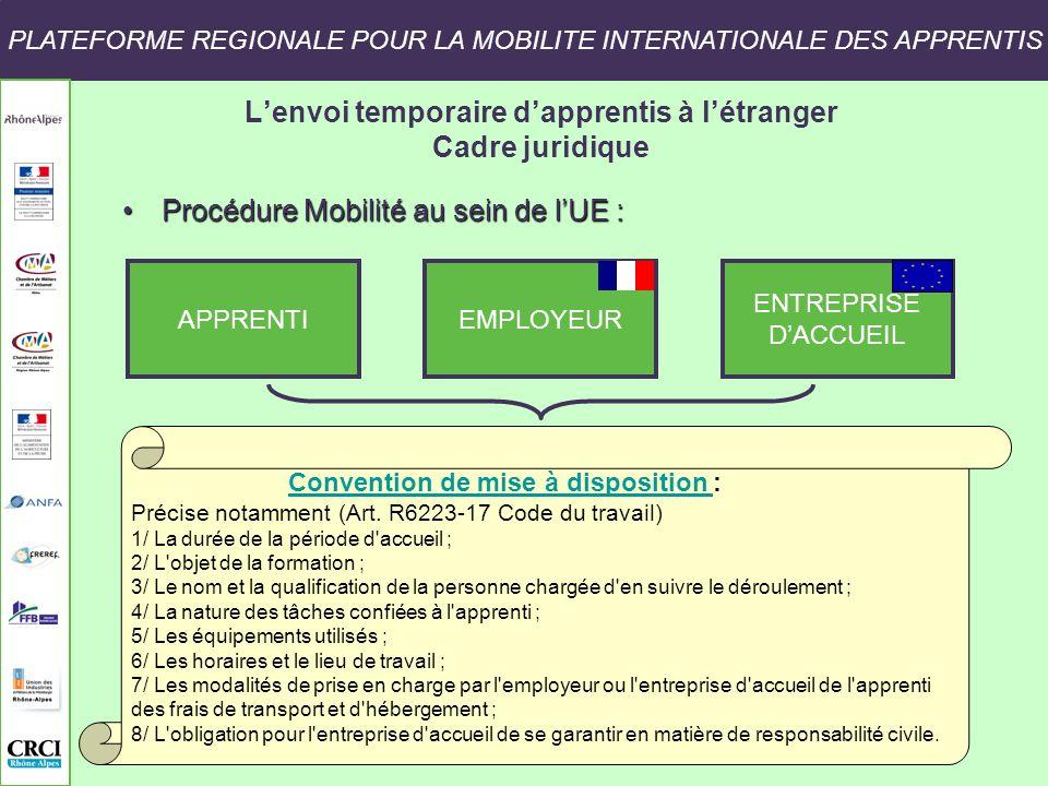 L'envoi temporaire d'apprentis à l'étranger Cadre juridique