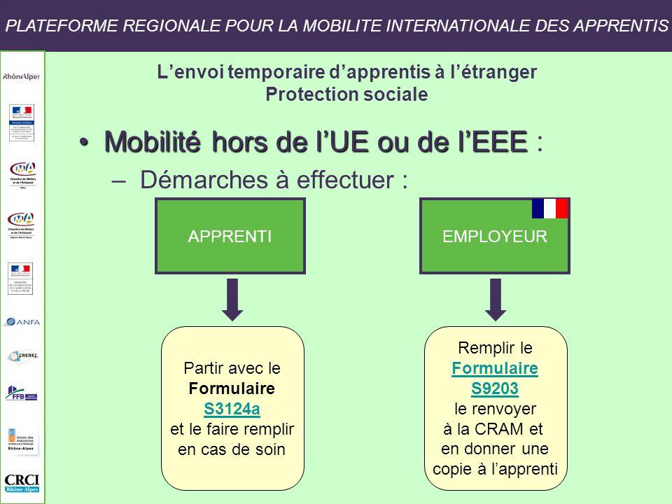 L'envoi temporaire d'apprentis à l'étranger Protection sociale
