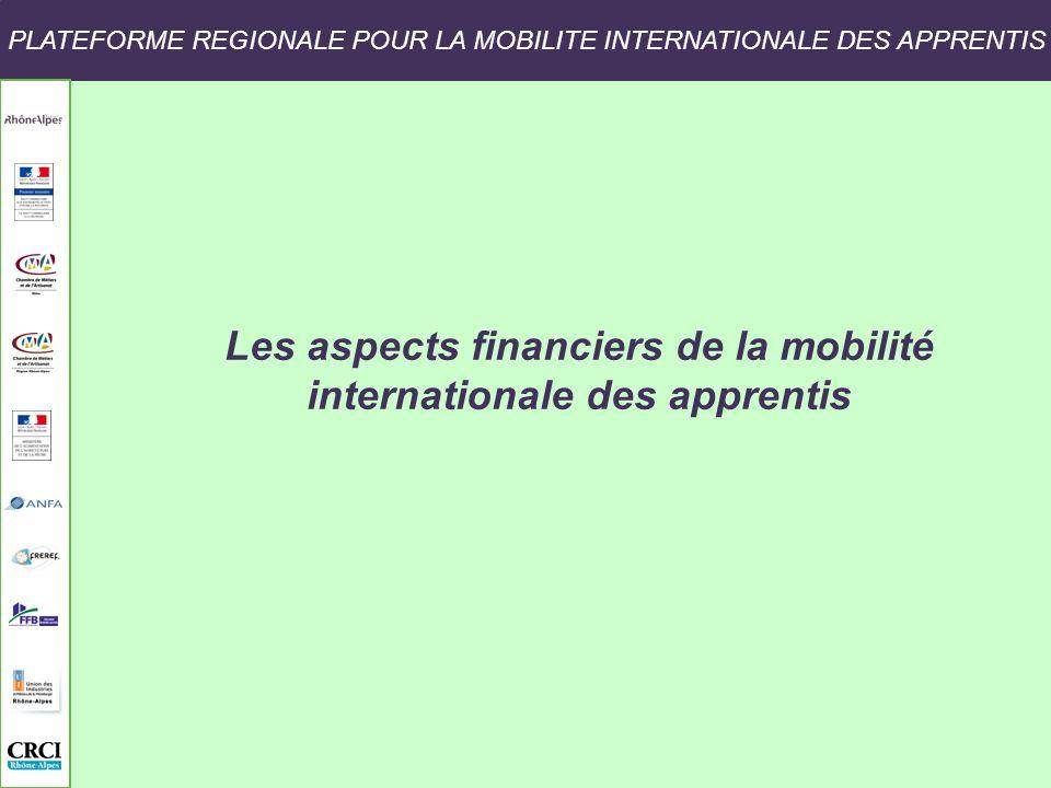 Les aspects financiers de la mobilité internationale des apprentis