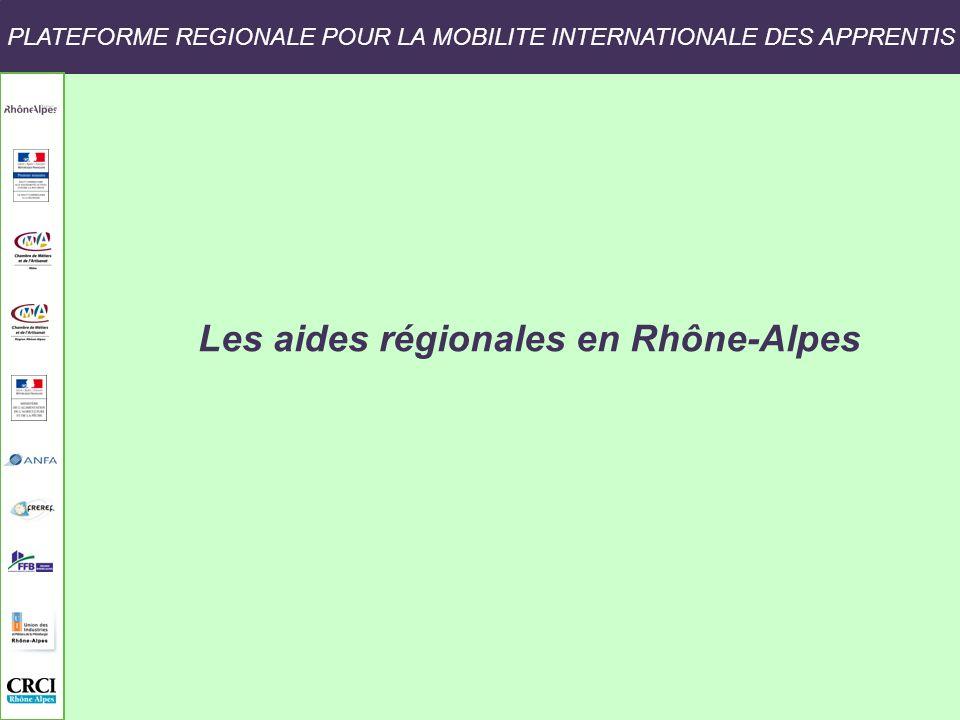 Les aides régionales en Rhône-Alpes