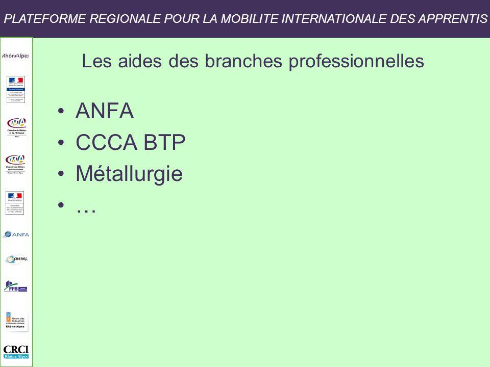 Les aides des branches professionnelles