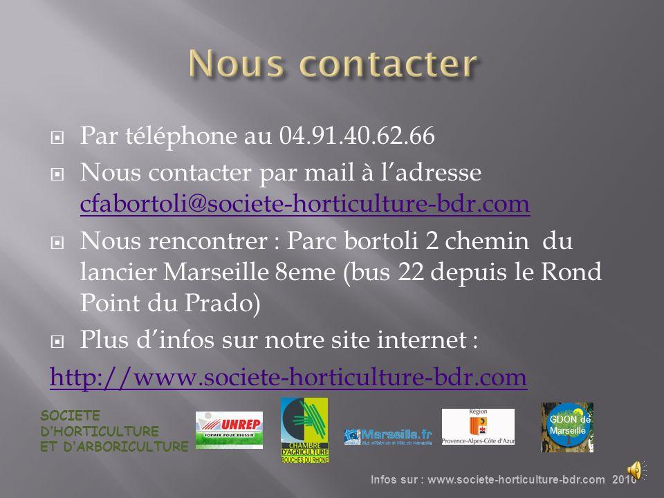 Nous contacter Par téléphone au 04.91.40.62.66