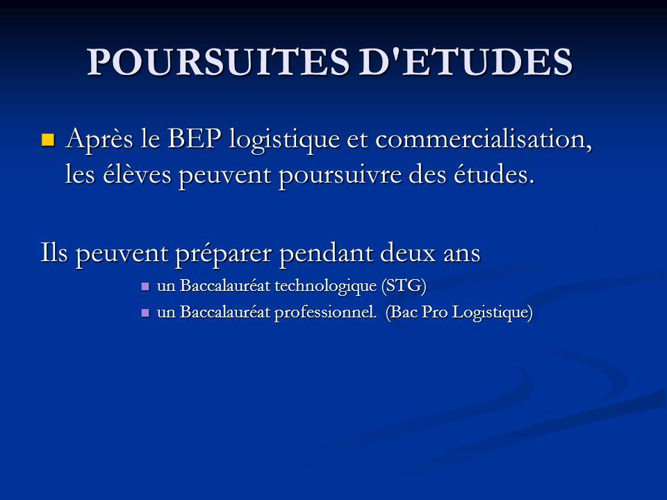 POURSUITES D ETUDES Après le BEP logistique et commercialisation, les élèves peuvent poursuivre des études.