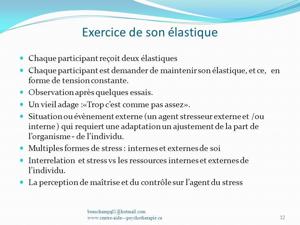 Exercice de son élastique