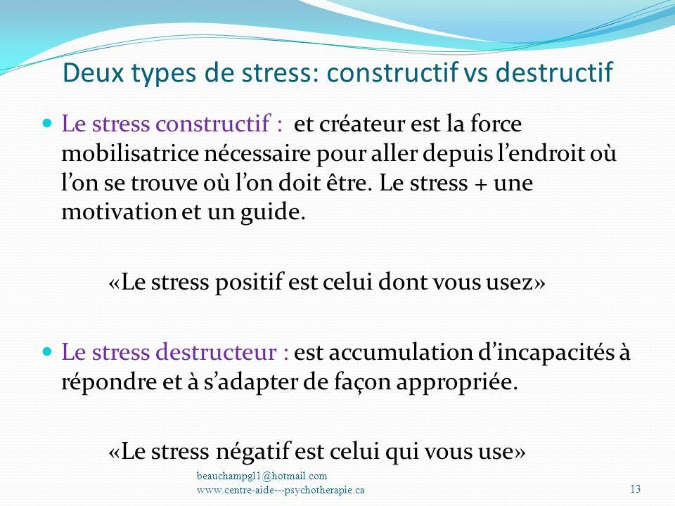 Deux types de stress: constructif vs destructif