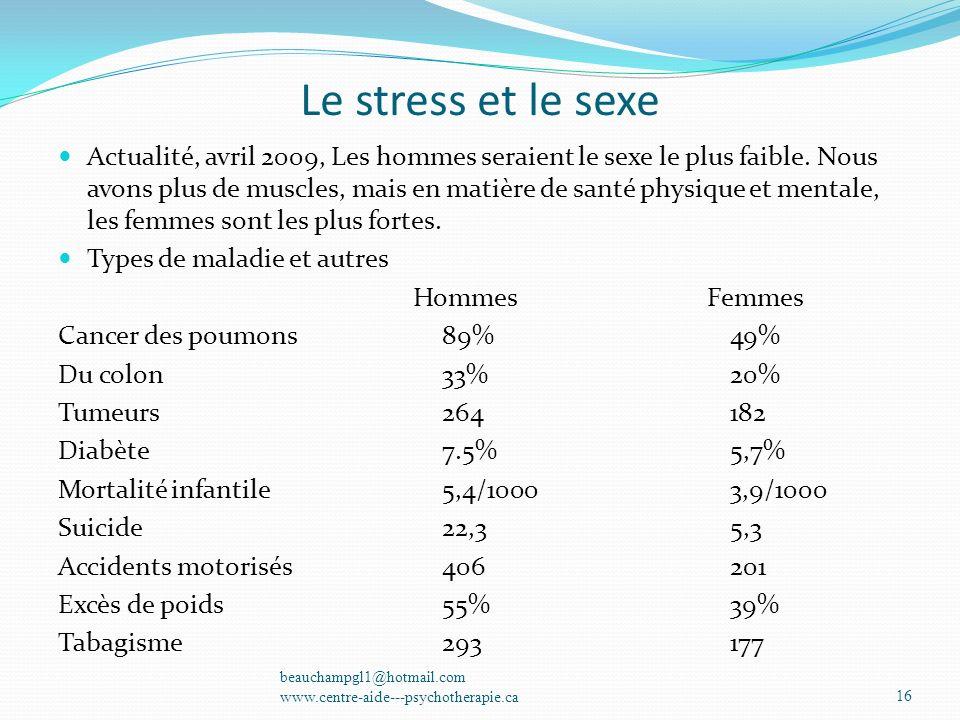 Le stress et le sexe