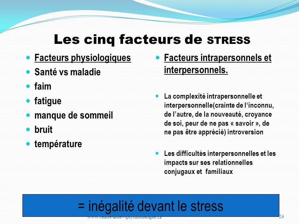 Les cinq facteurs de STRESS