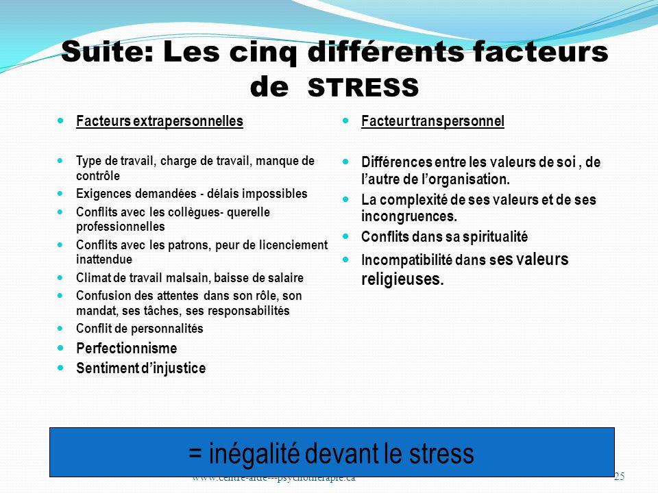 Suite: Les cinq différents facteurs de STRESS