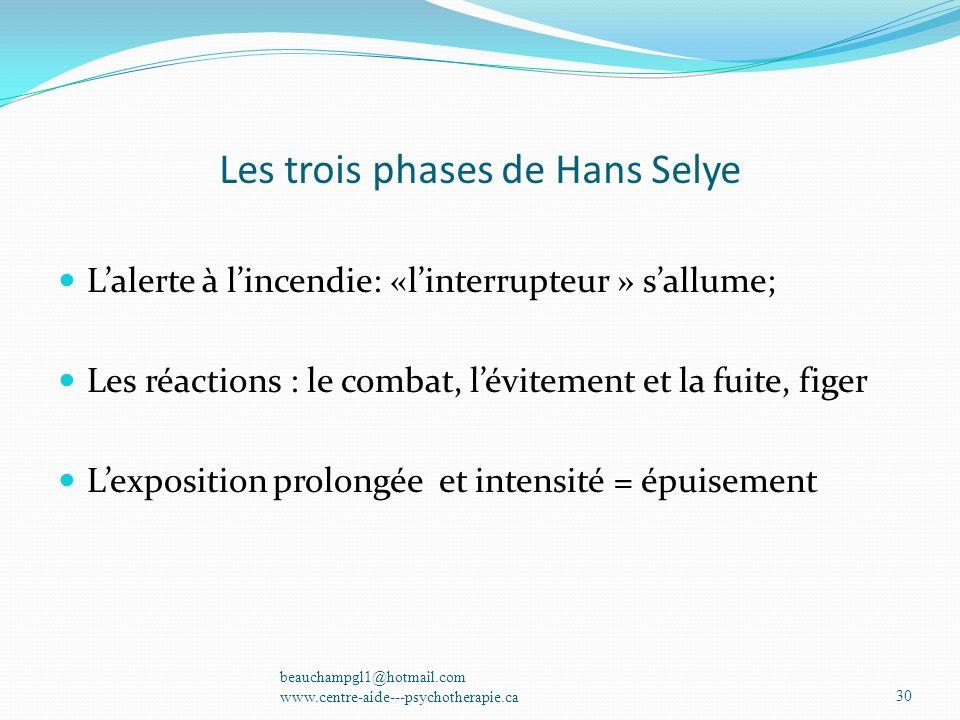 Les trois phases de Hans Selye