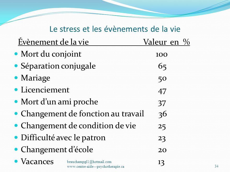 Le stress et les évènements de la vie