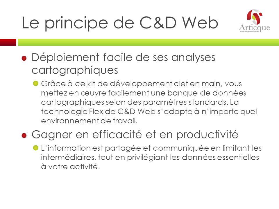 Le principe de C&D Web Déploiement facile de ses analyses cartographiques.