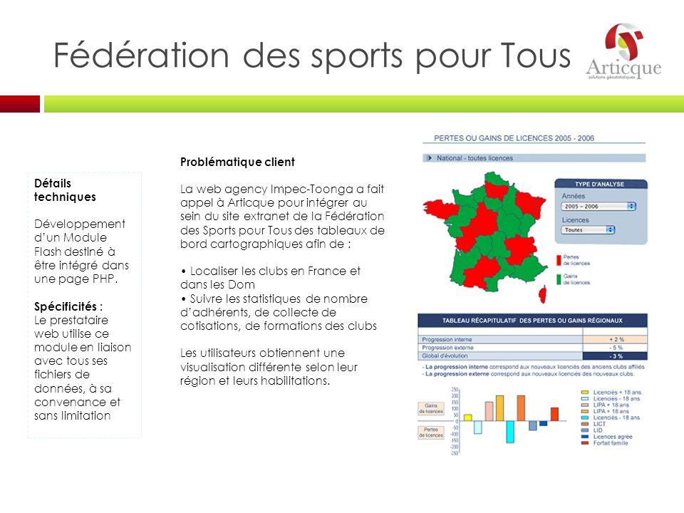 Fédération des sports pour Tous